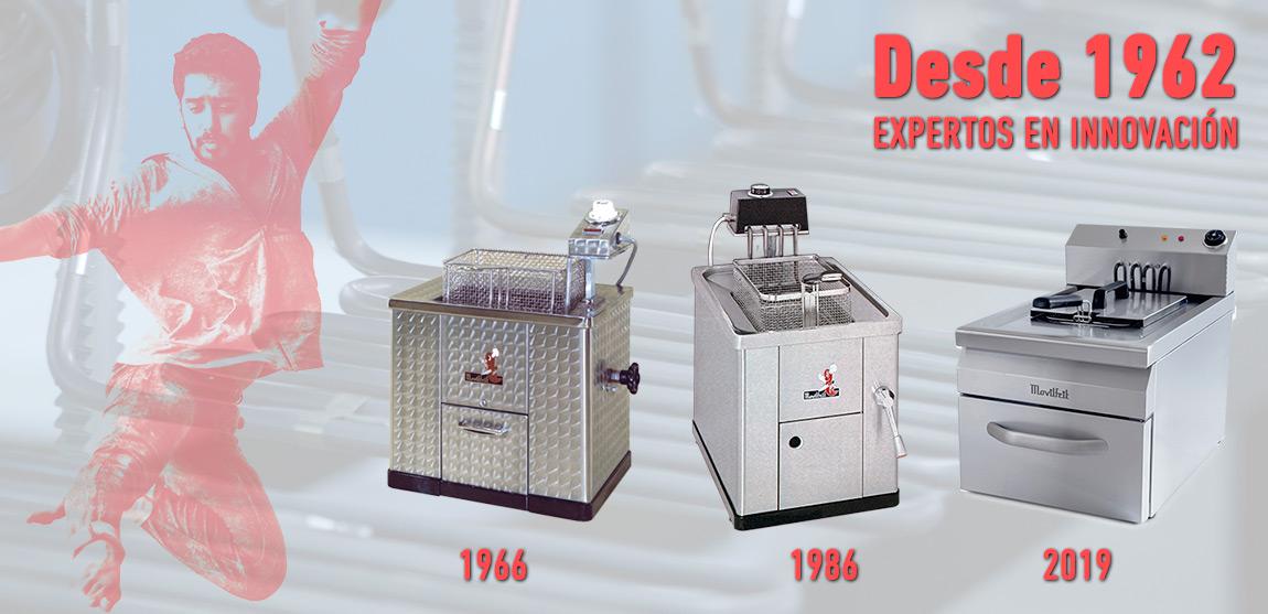 Expertos en innovación desde 1962